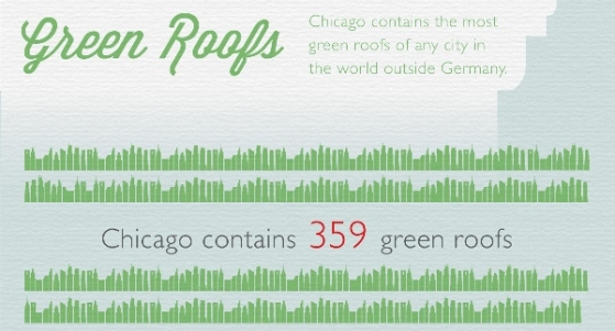 Chicago-Infografia