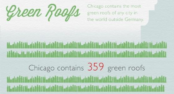 Chicago-Infografia